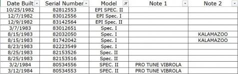 Epi Specials.jpg